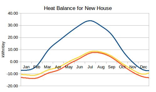 HeatBalanceForNewHouse.jpg